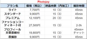 Photojoy Magazine撮影サービス料金表
