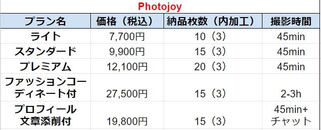 Photojoy-table-of-plan-