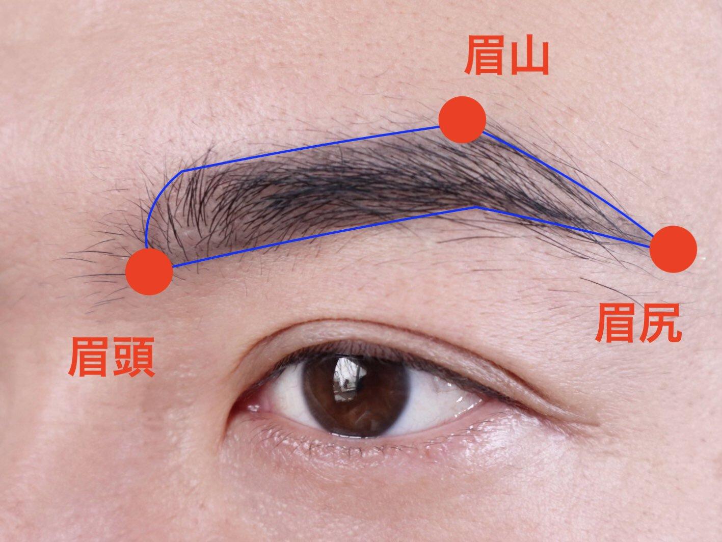 メンズ眉毛に必要なな道具