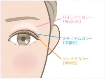 eye make (1)