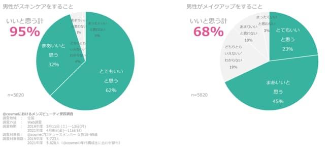 mens-make-graph3
